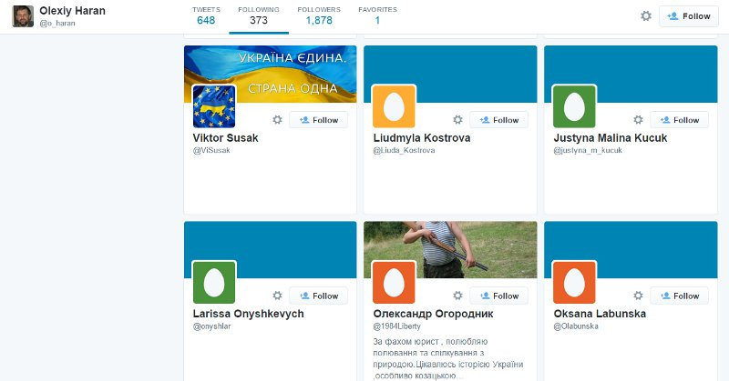 The curious follows of hollow accounts by Olexiy Haran - somebody probably bought some followers?