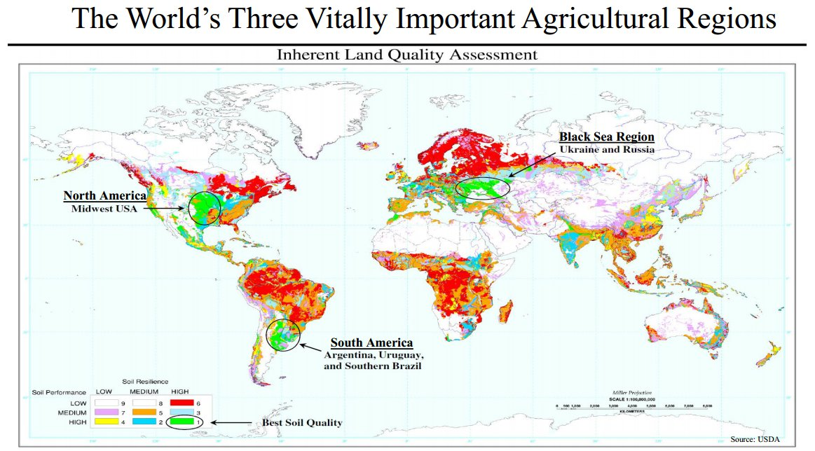 One of the three main food producing areas left on Earth - via NCH Capital