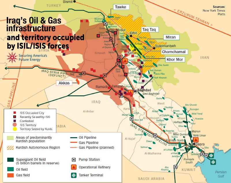 ISIL Oil