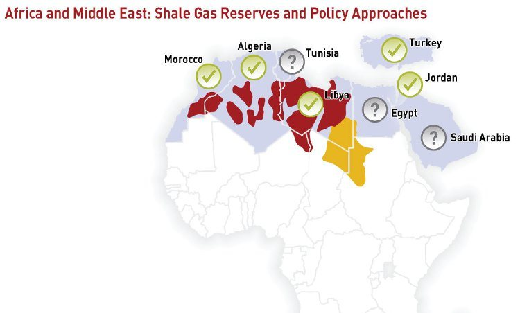 Natural gas in North Africa
